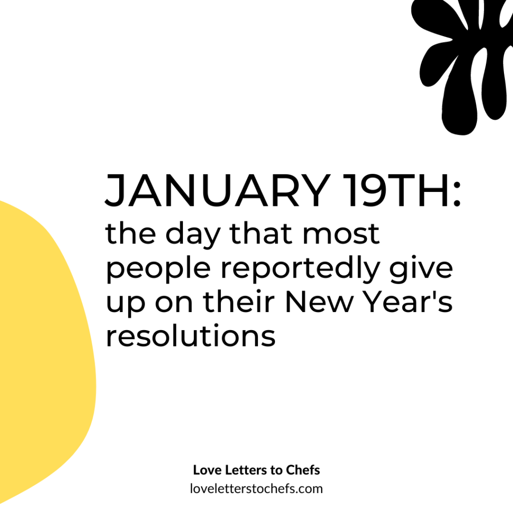 January 19th: the day that most people reportedly give up on their New Year's resolutions